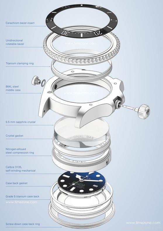 Rolex Deepsea D-Blue Dial, Deepsea D-Blue exploding dial