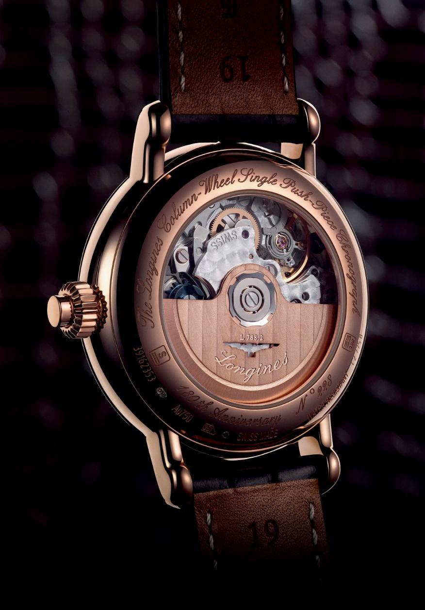 точные копии швейцарских часов